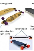 Types-of-Longboards